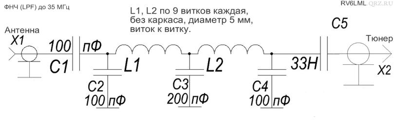 фильтр низких частот, LPF